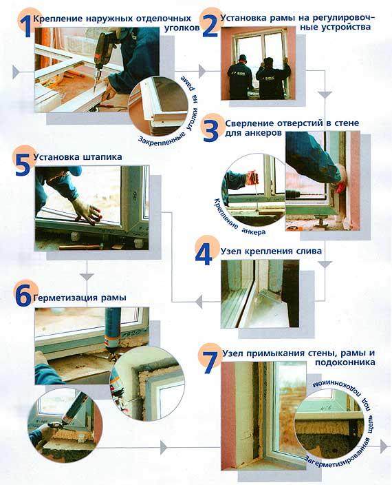 Как правильно поставить пластиковое окно 111